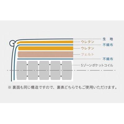 画像3: スーパーホテルオリジナルマットレス シングル  100×195×22cm【宅配便大型S/メーカー直送/納期:60日程度必要】